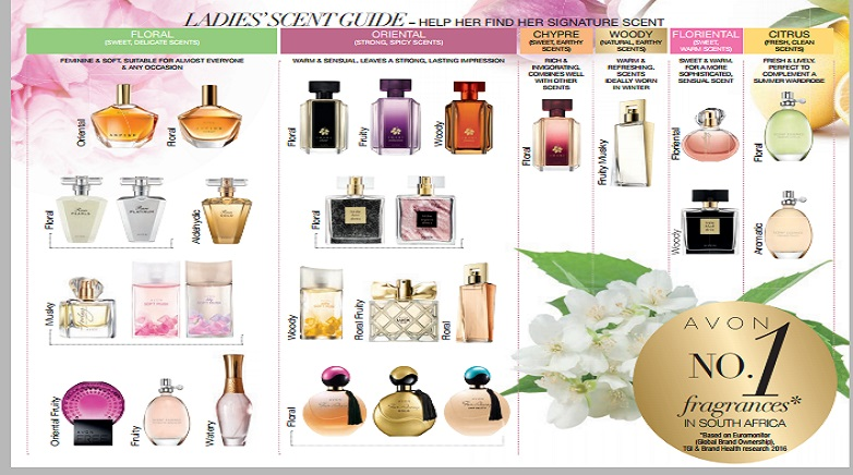 Avon Fragrance for women